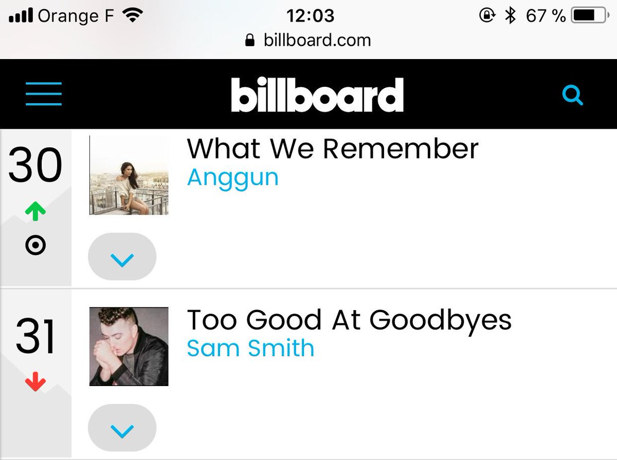 #WhatWeRemember is up +8 spots to #30 no...