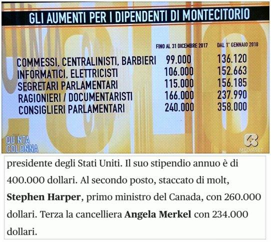 Italia...... il Paese delle #follie http...