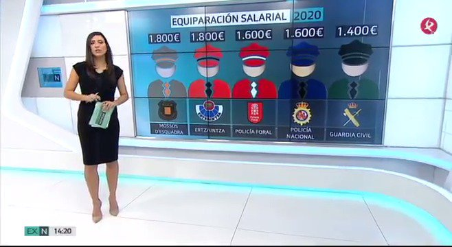 👮♂️👮♀️La #EquiparacionYa parece hoy más cerca. El ministro @zoidoJI ha presentado hoy su plan a policías y guardias civiles. Las primeras reacciones en #Extremadura, como las de @Sup_Policia, son positivas. #EXN https://t.co/8fC3rkJ0P4