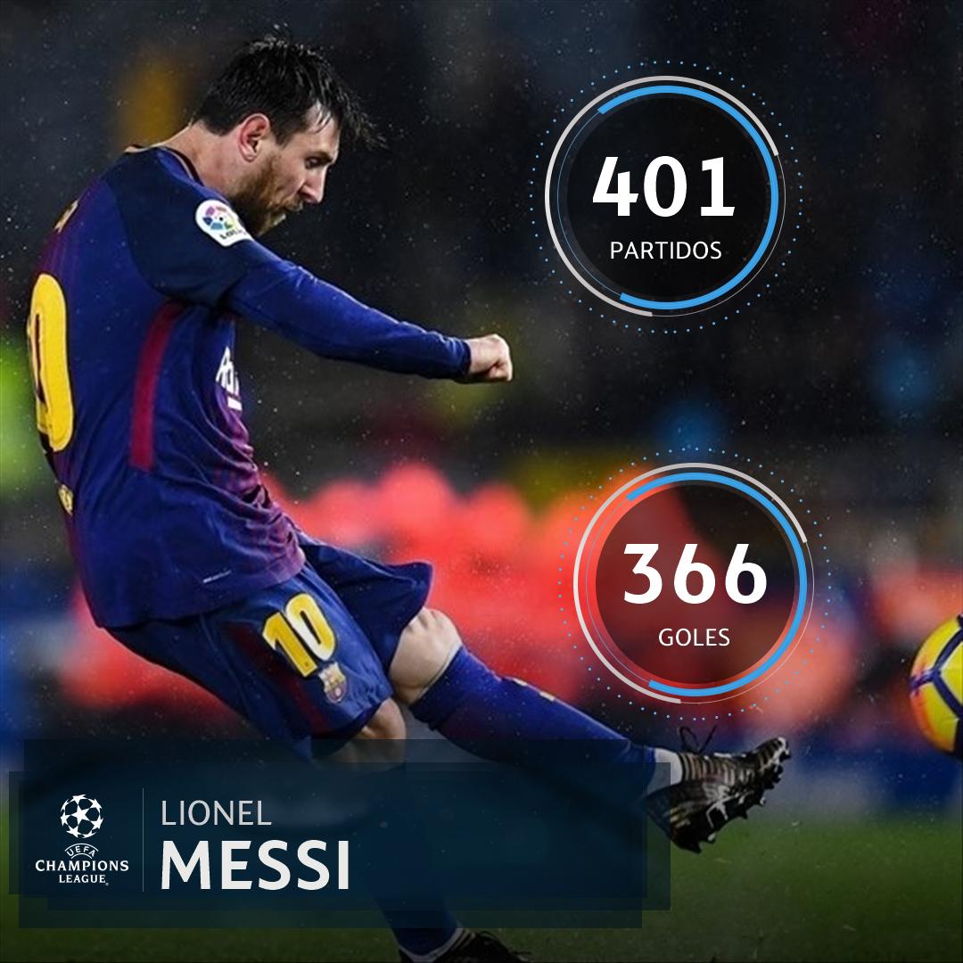 [SELECCIONADOS] #Messi en llamas 🔥: los...
