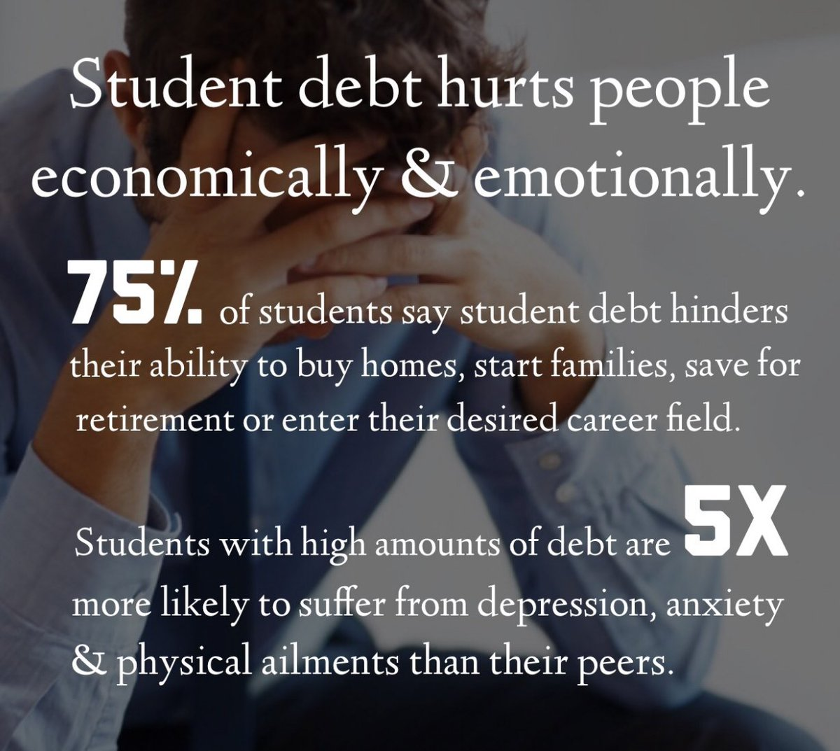 The REAL impact of student debt is more...