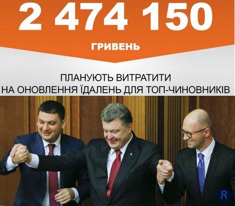 Приближение выборов не остановит реформы в Украине, - Порошенко - Цензор.НЕТ 844