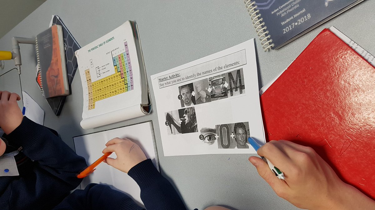 Aishling donohoe on twitter students loved doing element dingbats aishling donohoe on twitter students loved doing element dingbats today nice activity to get to know the periodic table edchatie science urtaz Images