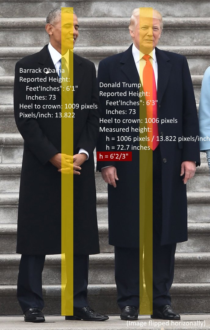 ¿Cuánto mide Donald Trump? - Estatura y peso - Real height and weight - Página 4 DTsqwoGU8AIS-0c
