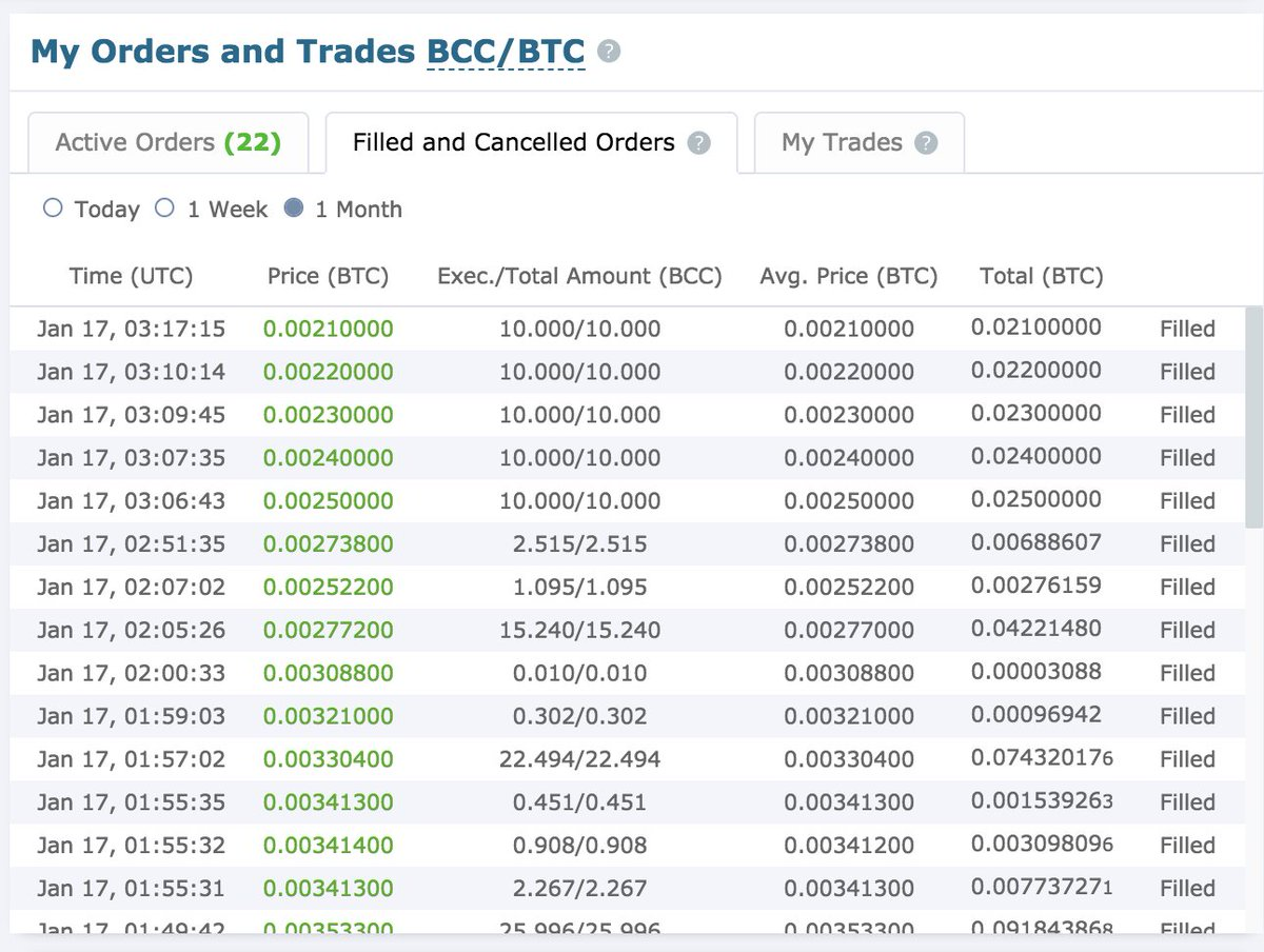 Trevon james on twitter buying bitconnect coins on hitbtc ccuart Choice Image