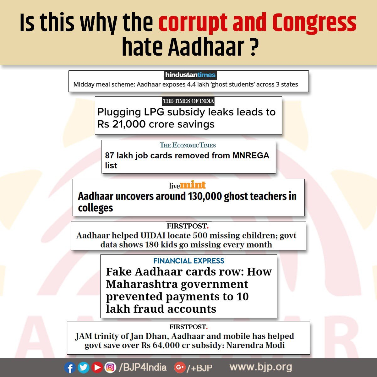RT @Punitspeaks: Is this the reason congress n corrupt hate Aadhar #AadhaarMythBuster https://t.co/ZsFQYfM5DI
