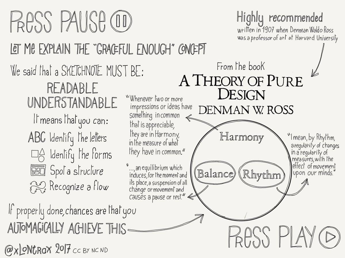 free quarkxpress 5 bible with cd