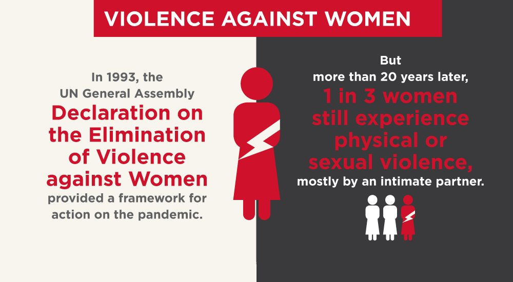 Violence against women must be eradicate...