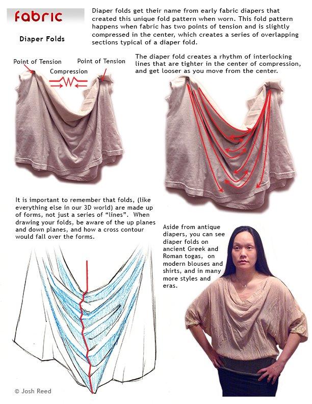 RT @Arting_2D: 옷 주름 튜토리얼 #옷 #천 #주름 #튜토리얼 #자료 #아트인지 #Clothes #Fabric #Tutorial #Reference #ArtInG https://t.co/vjttxPCN0q