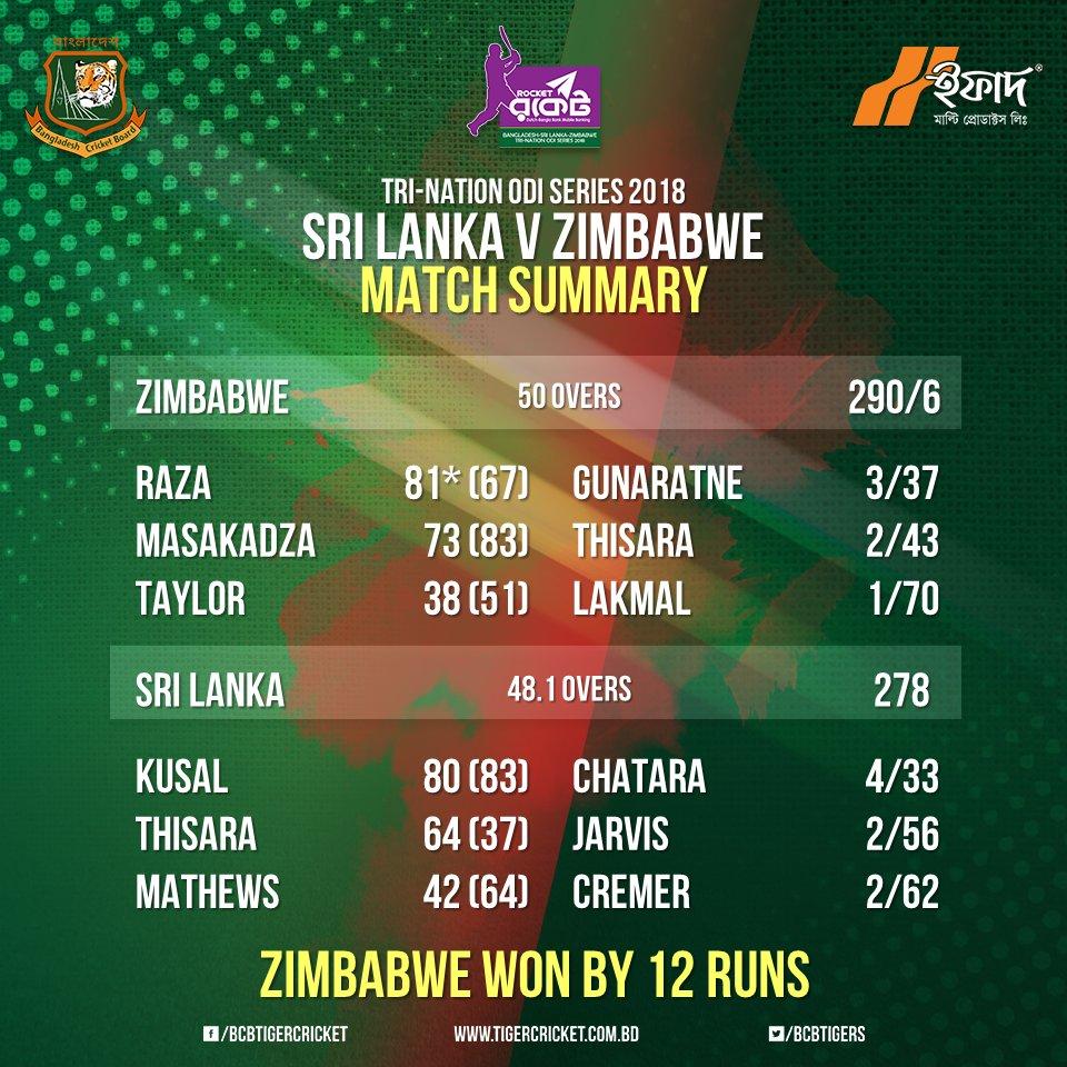 Bangladesh Cricket's photo on Cricket