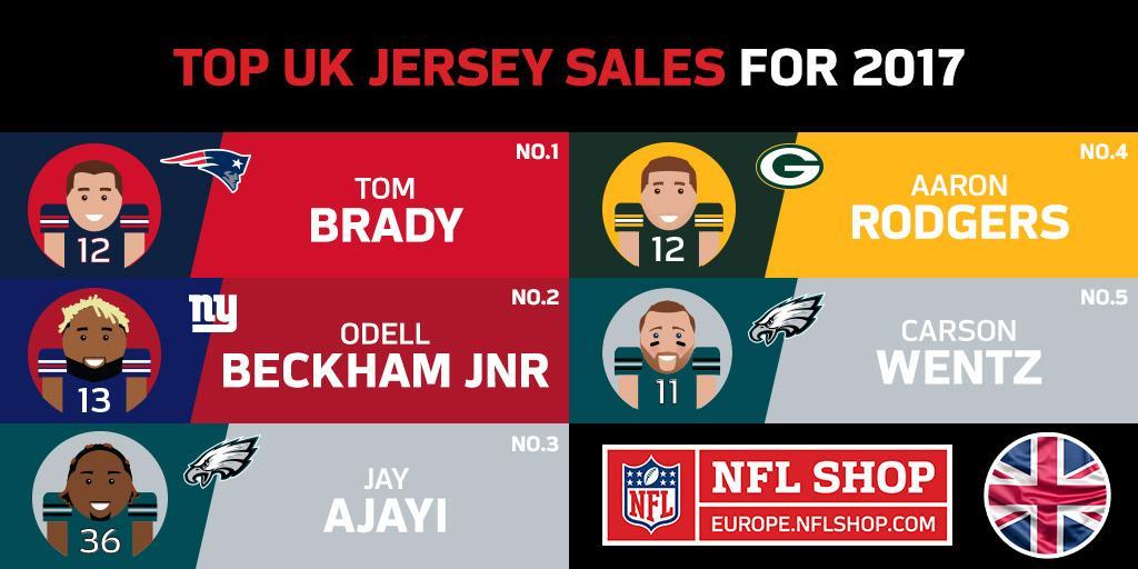 8d662fab6b5 NFL Shop Europe on Twitter: