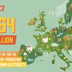 Image for the Tweet beginning: Great news! 👏 EU Parliament