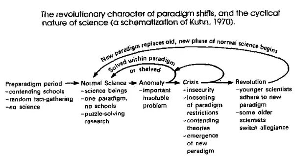 unit 1research paper 1 paradigm shift Here's how the shift is likely to is a new paradigm a recent morgan stanley blue paper  for more morgan stanley research on the ramifications of.