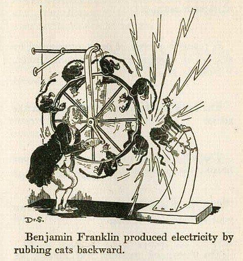 Электрическое колесо для велосипеда