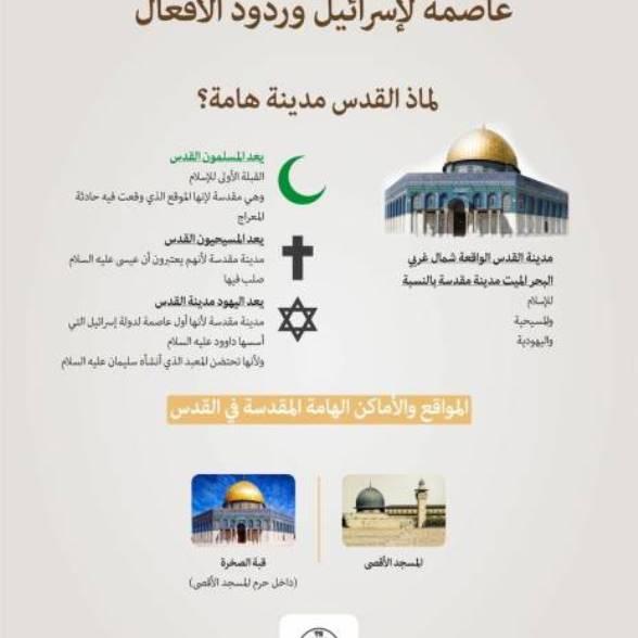 #IslamicUnityforQuds Latest News Trends Updates Images - filizbarz
