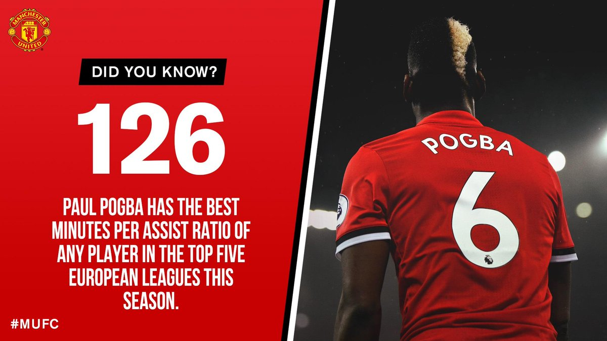 .@PaulPogba 👊  More on the #MUFC maestro...