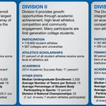The NCAA is made up of three different divisions. Here are some stats on each division to help you through the recruiting process: