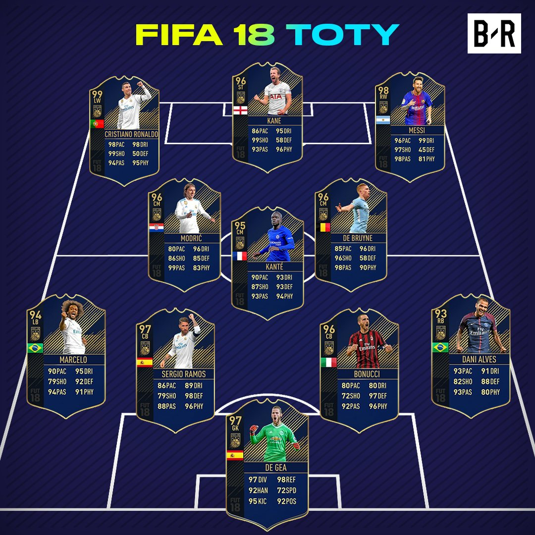 Fifa 18 Team Of The Year