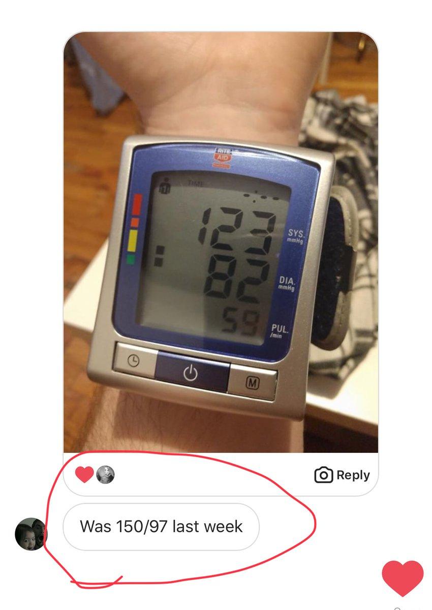 carnivore diet and blood pressure