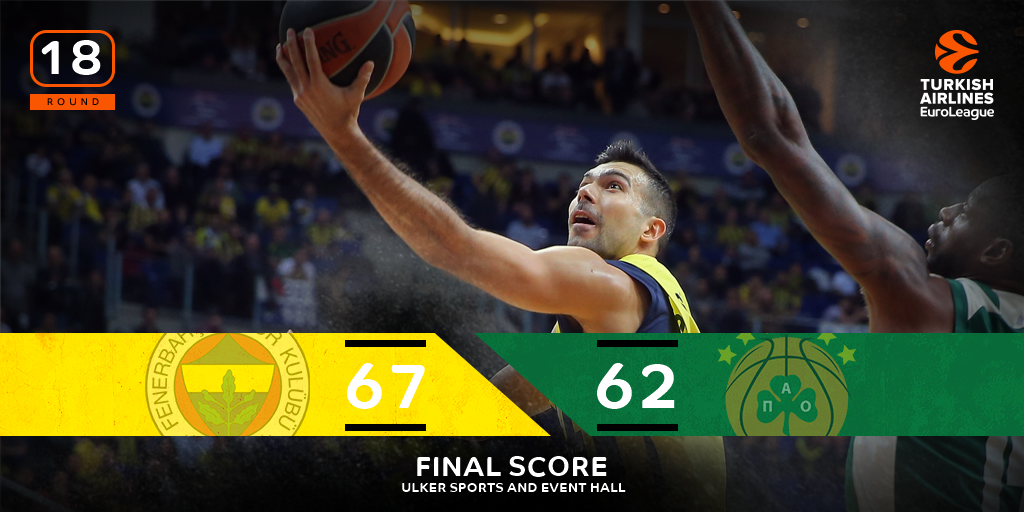 And breathe...  @FBBasketbol wins an inc...