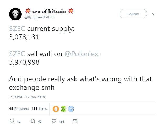 Coinbase Bitcoin Ethereum Litecoin Prices Twitter Bitfinexed