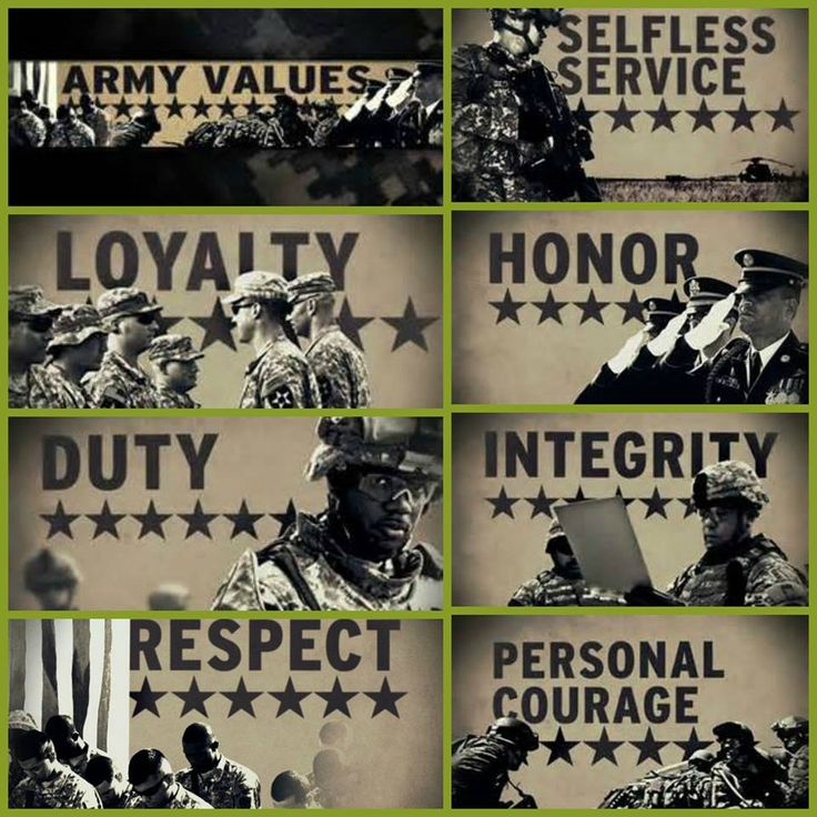 army values honor essay Honor this is the bedrock of our character it is the quality that empowers marines to exemplify the ultimate in ethical and moral behavior: to never lie, cheat, or steal to abide by an uncompromising code of integrity to respect human dignity and to have respect and concern for each other.