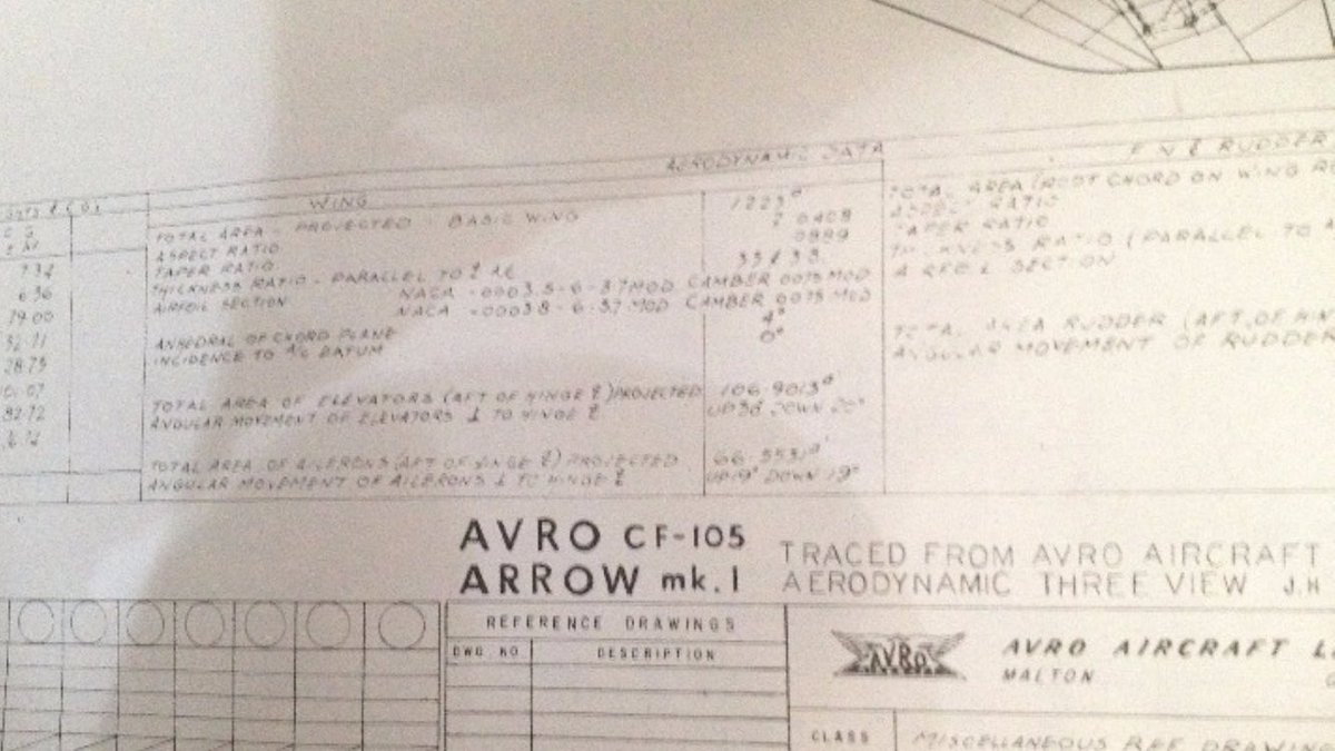 Andrew king on twitter original blueprint plans for the avro arrow andrew king on twitter original blueprint plans for the avro arrow appear to be up for sale on kijiji cc avspacemuseum avro canada malvernweather Images