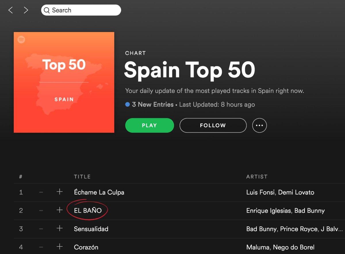 Gracias!!!! España!!!! https://t.co/WShxOuLd60 https://t.co/FUAaf9980s