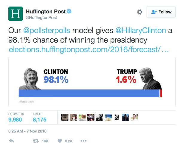 I nominate the @HuffPost in the Online c...