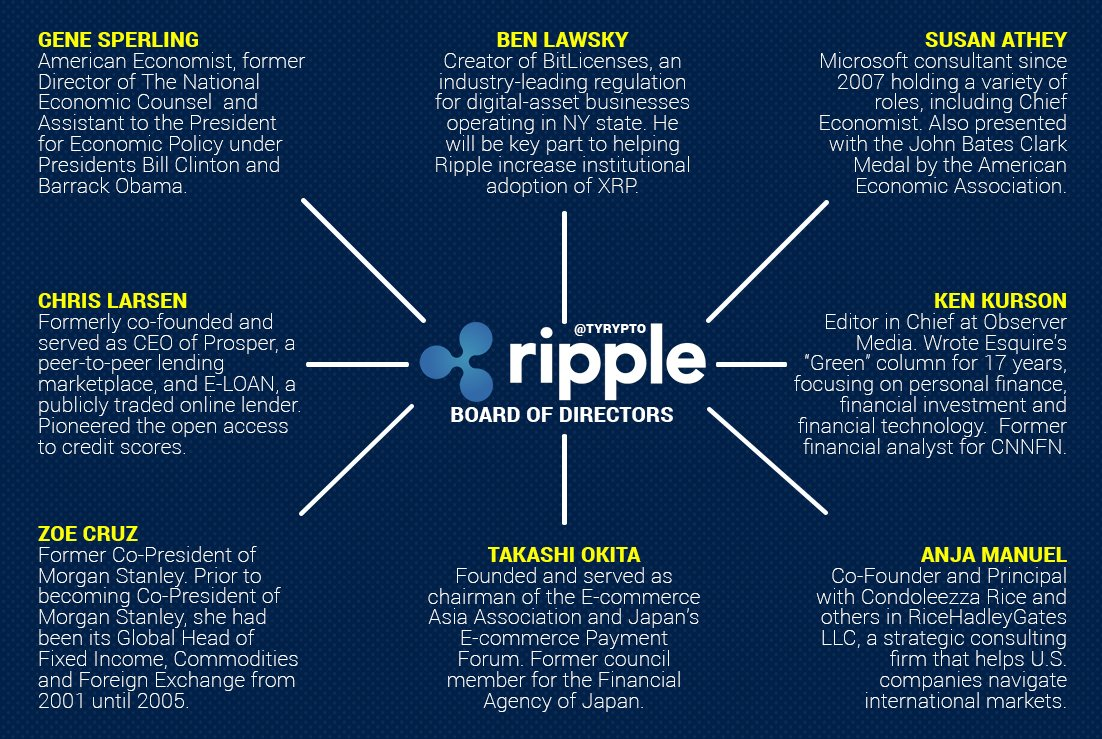 investing in cryptocurrency ripple
