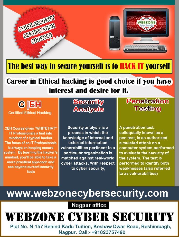 Webzone Cyber Security (@Webzone_Nagpur) | Twitter