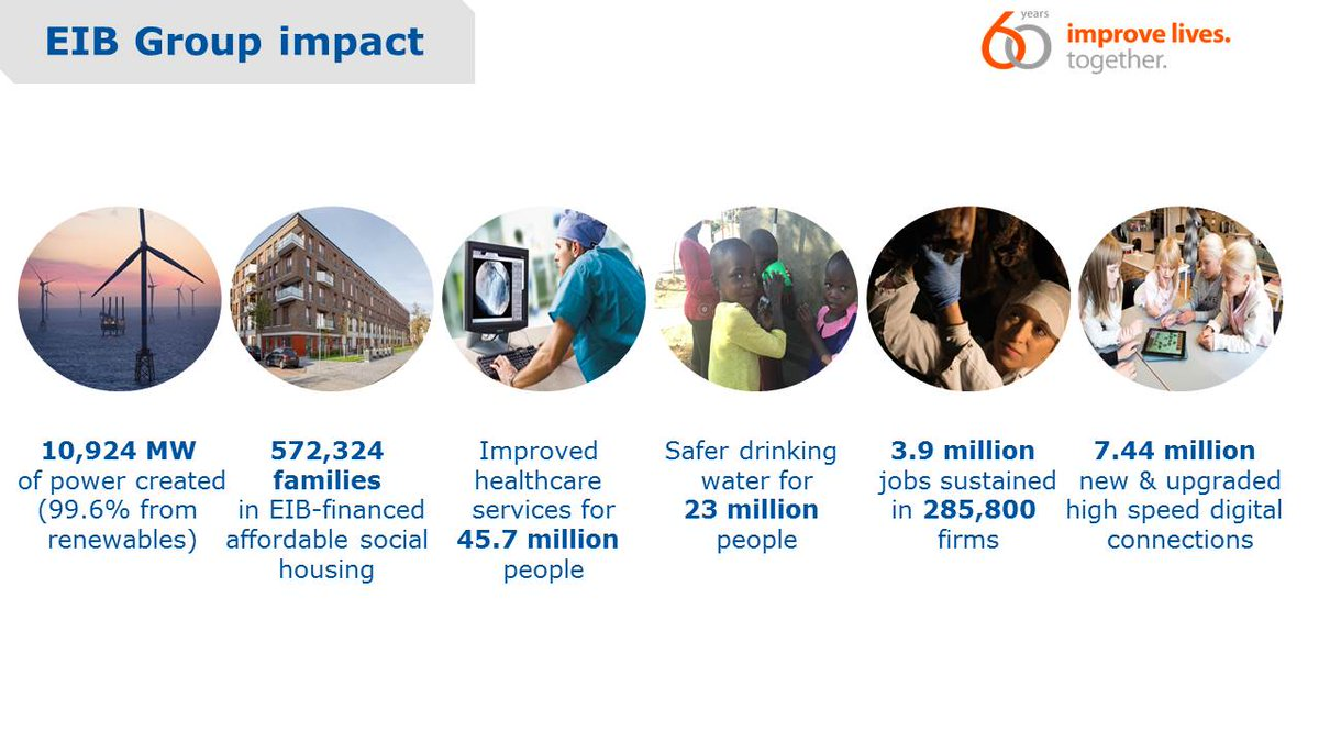 Our investments have had a tangible impa...