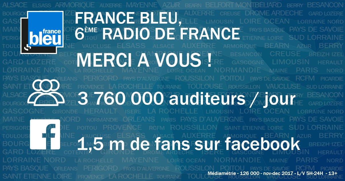 @francebleu devient 6e radio de France,...