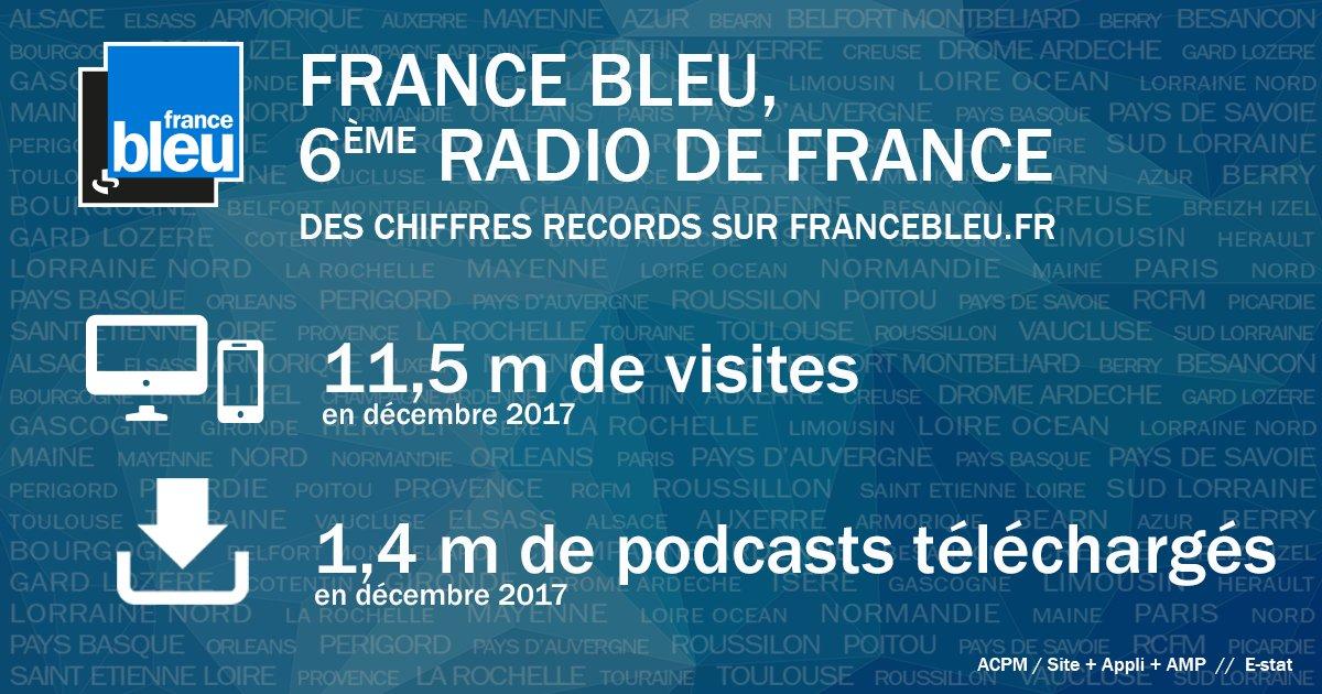 @francebleu des chiffres records pour fr...