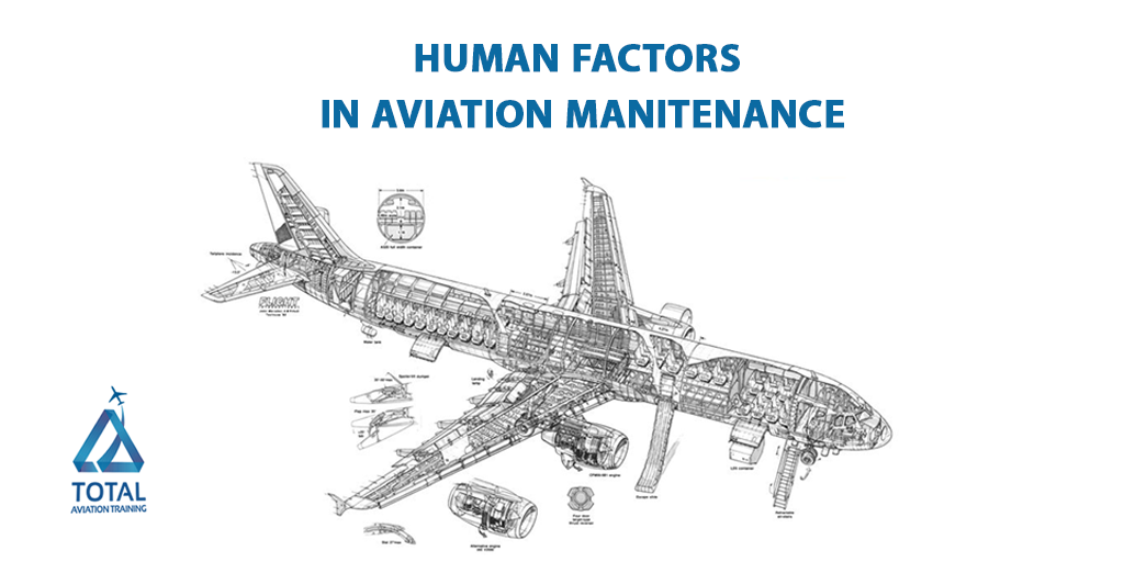 human error in aviation Abstract all the official records of aircraft accidents investigated by official preventing and detecting agencies always has concluded that the human as guilty or as a major component in accidents, a rate close to eighty percent.