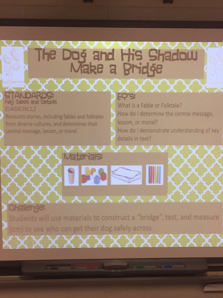 the dog and the shadow moral
