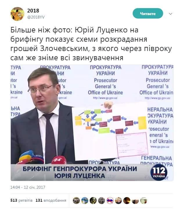 Необхідно відкоригувати законодавство про народні дружини, - Луценко - Цензор.НЕТ 9986