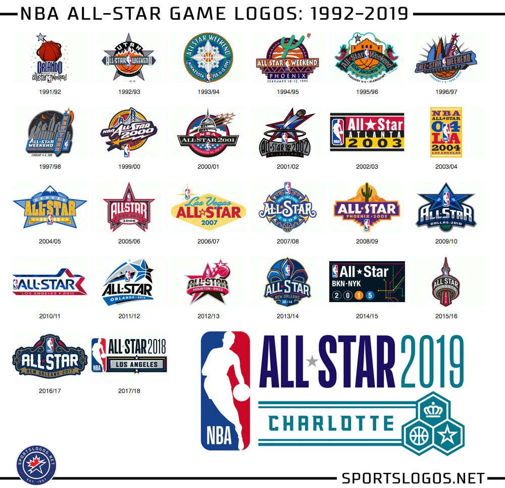 """Chris Creamer on Twitter: """"NBA unveils the logo for the ..."""