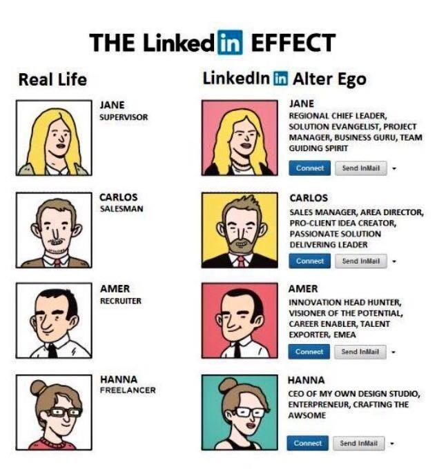 Do you have a LinkedIn alter ego? #hr #workplace #humor