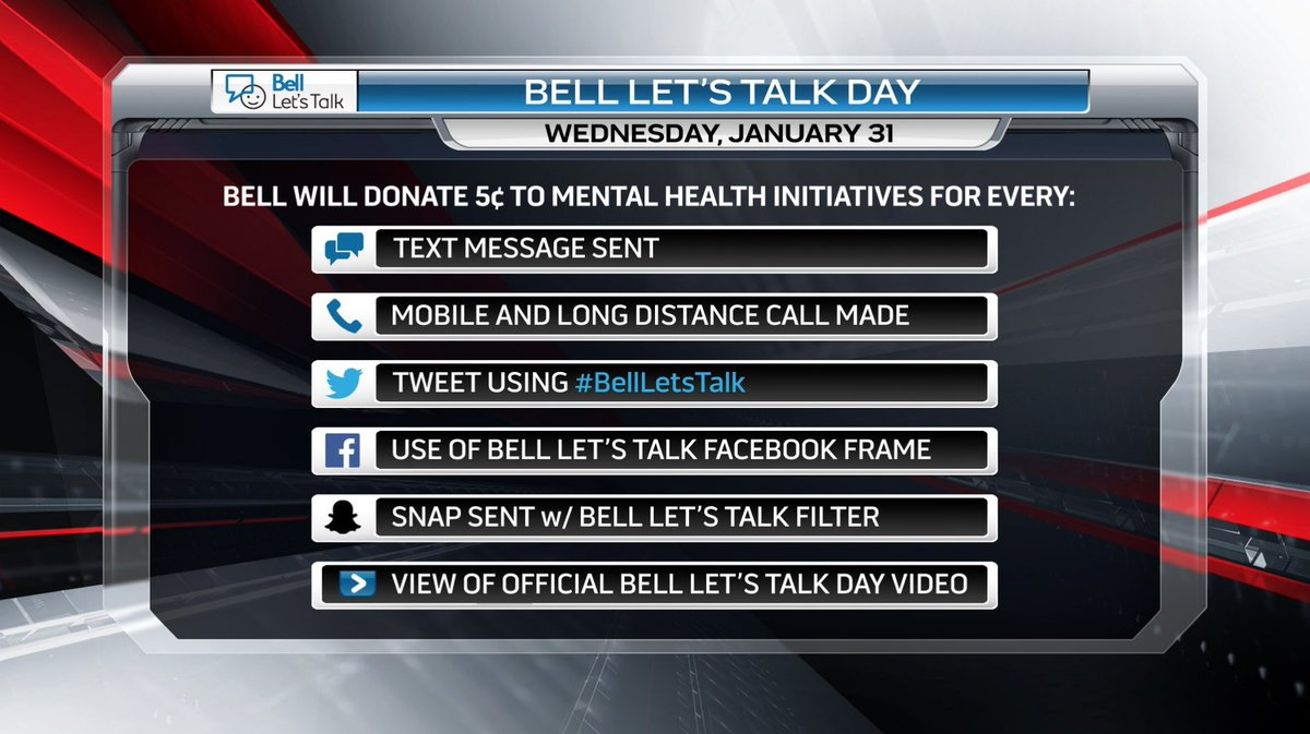 #BellLetsTalk Day is here! To encourage a more open discussion about mental health, Bell will donate 5 cents to Mental Health Initiatives for each of the  interactions listed below.  Join the conversation.
