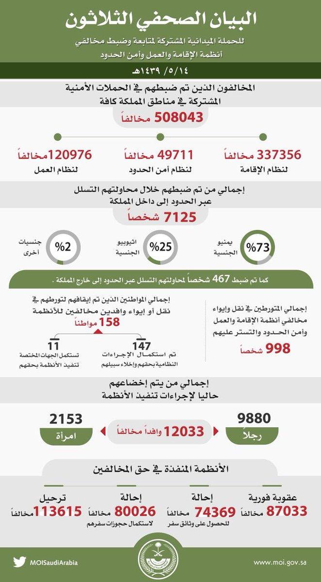 الجوازات السعودية Twitterren وعليكم السلام يلزم اصدار هوية مقيم لتتمكن من اصدار التأشيرة شكرا لك