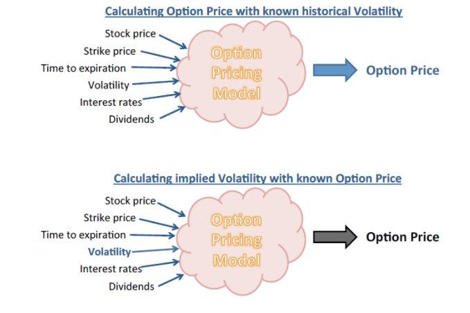 Gtoptionscom review binary trading