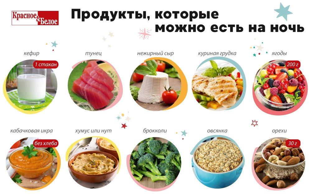 Какие продукты разрешены во время диеты