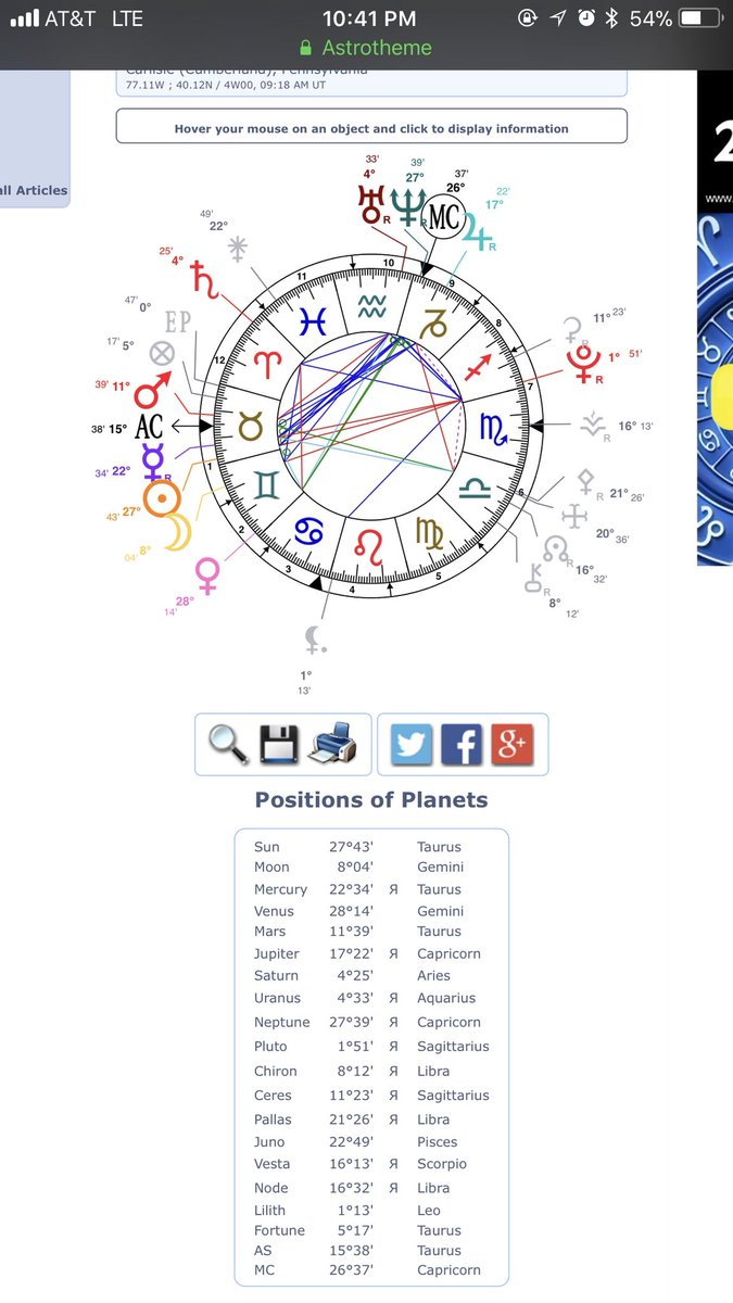Free astrology birth chart in bengali choice image free any birthchart hashtag on twitter can someone read this chart and tell me if theres any indicatiors nvjuhfo Choice Image