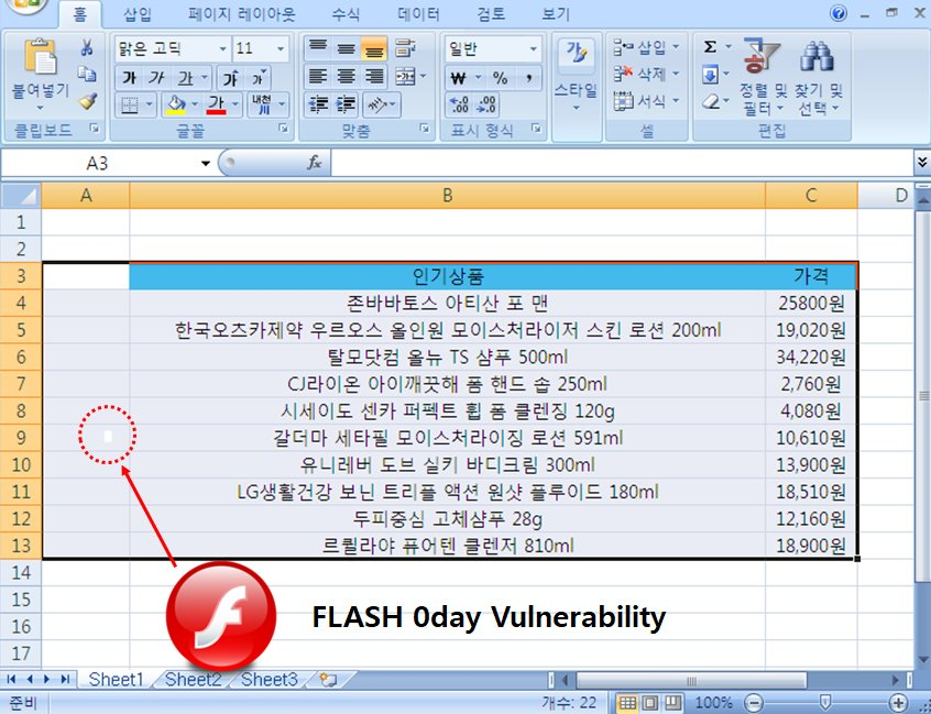 CVE-2018-4878 Adobe Flash 0day DRM use-after-free exploit in