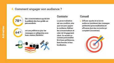 #AudienceNow #Bonus #Infographie >>> Comment engager son audience ?