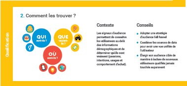 #AudienceNow #Bonus #Infographie >>> En avant pour la qualification !