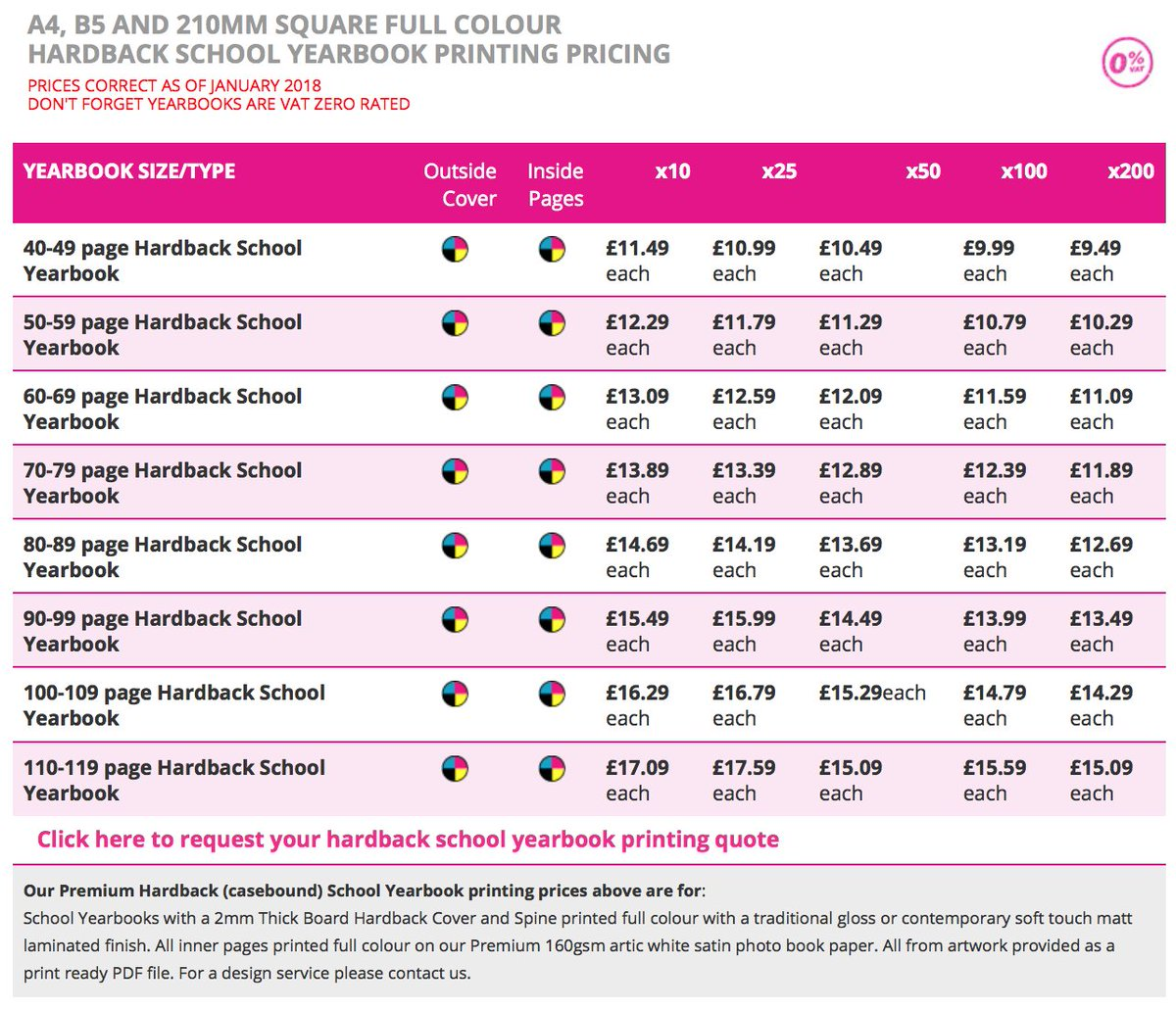 ask print on twitter check out our fantastic premium school