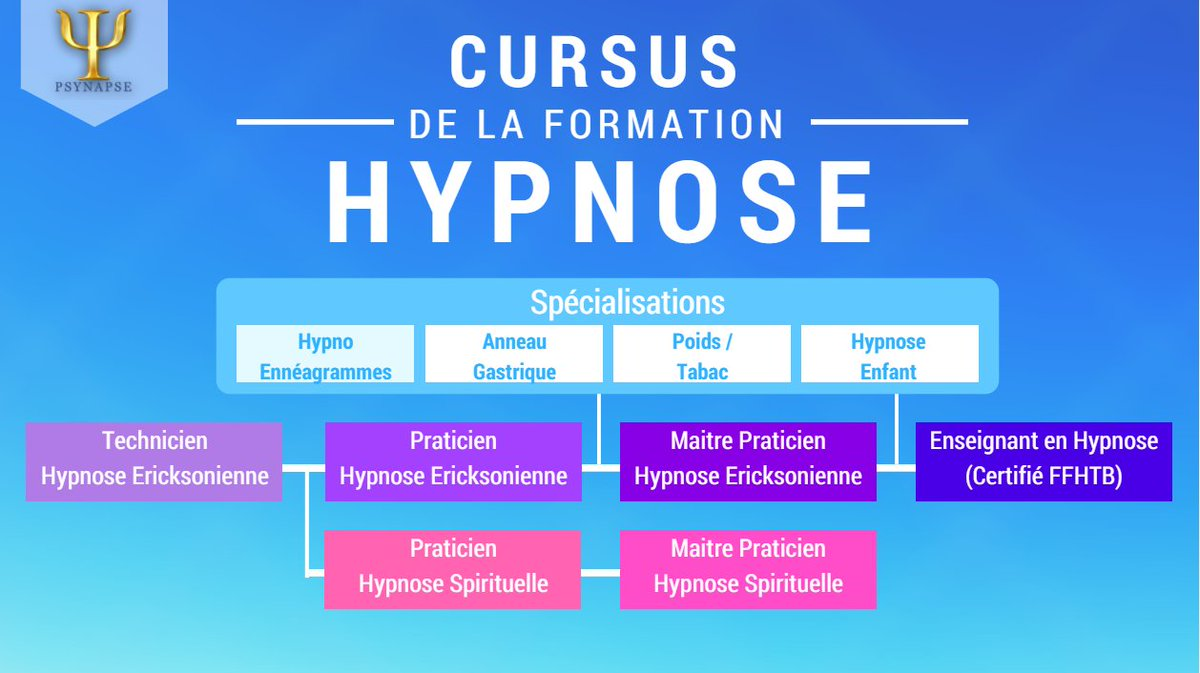formation pole emploi hypnose