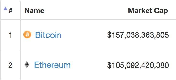 bitcoin armory alternative